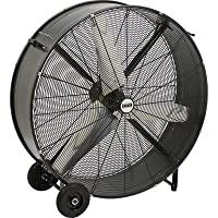 Bannon Enclosed Motor Direct Drive Drum Fan - 42in., 17,820 CFM