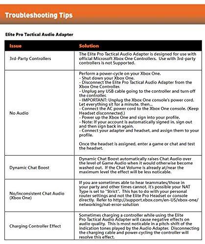 Amazon com: Turtle Beach - Elite Pro Tactical Audio Adapter