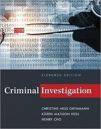 'LINK' Criminal Investigation. GIGLIO Ficha related Privacy derogo