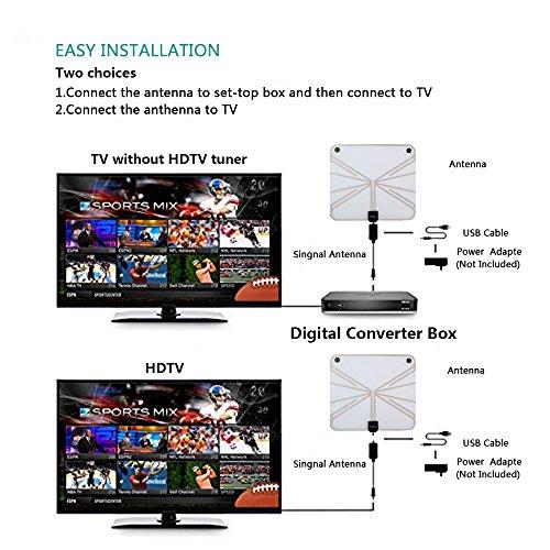 Wsky 50-100 Miles 1080P Transparent Digital HDTV Antenna - Best Hdtv  Antenna Indoor - Ultra Thin-Super Soft & Light