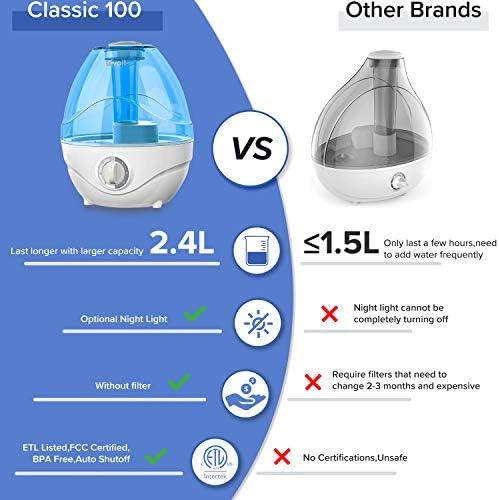 51260pKvUgL. AC - LEVOIT Cool Mist Humidifiers For Bedroom, 2.4L Ultrasonic Air Vaporizer For Babies [BPA Free], 24dB Ultra Quiet, Optional Night Light, Filterless, 0.63gal, Blue