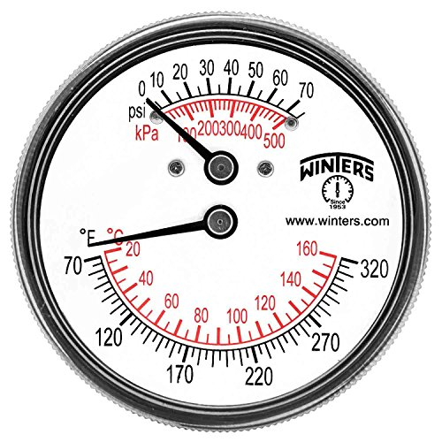 Most Popular Dial Thermometers
