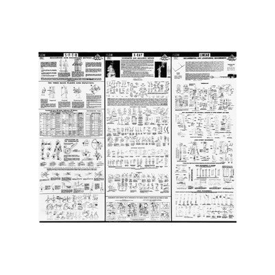 Chart Cheap Measurement - Baseline 12-1095 ISOM Measurement Chart