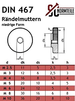 rostfreier Edelstahl A1 - DIN 467 R/ändelmuttern SC467 SC-Normteile - M6 - 2 St/ück // NIRO VA niedrige Form
