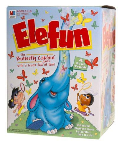 Genefun the Elephant Skin? Elephant Games