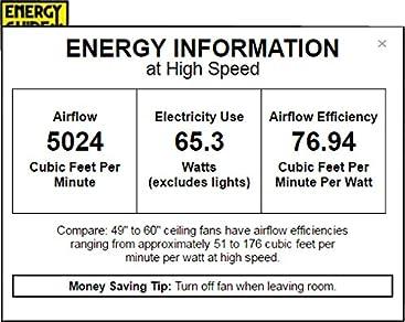 """Minka Aire F844 DK Light Wave 52"""" Ceiling Fan Distressed Koa"""