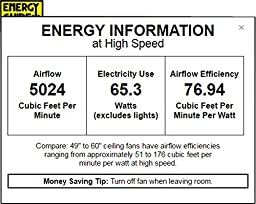 Minka-Aire F844-DK Light Wave 52\