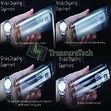 [Treasure6] Car Air PURIFIER (w/Proof) + Twin USB