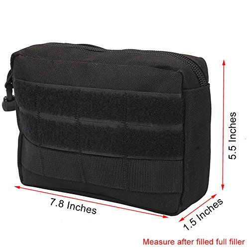 Review MOLLE Pouches – Compact