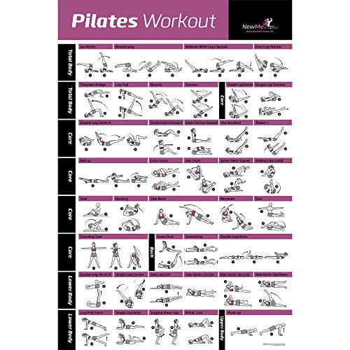 PILATES MAT EXERCISE SERIES POSTER – Easy to Follow Mat Sequence - Joseph Pilates Return to Life Exercises - 20