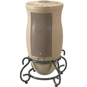 Top Space Heaters