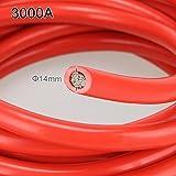 Voilamart Auto Jumper Cables 1 Gauge 1200AMP, 2/0