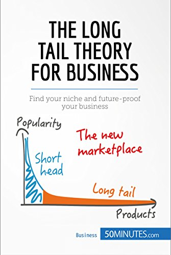 The Long Tail Theory for Business: Find your niche and future-proof your business (Management & Marketing Book 26)