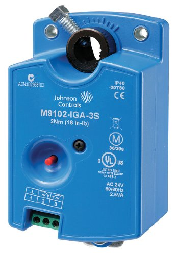 The Best Honeywell M847d1012