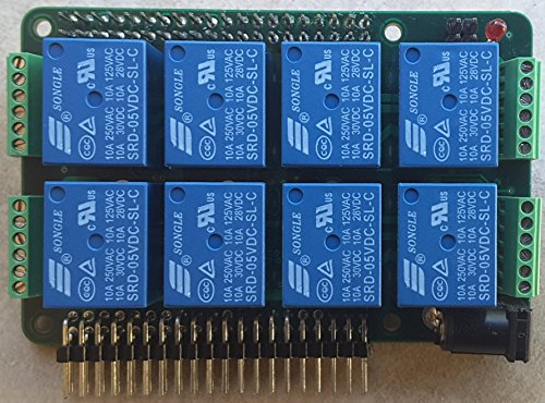 Thing need consider when find raspberry pi adc dac? | Avacy
