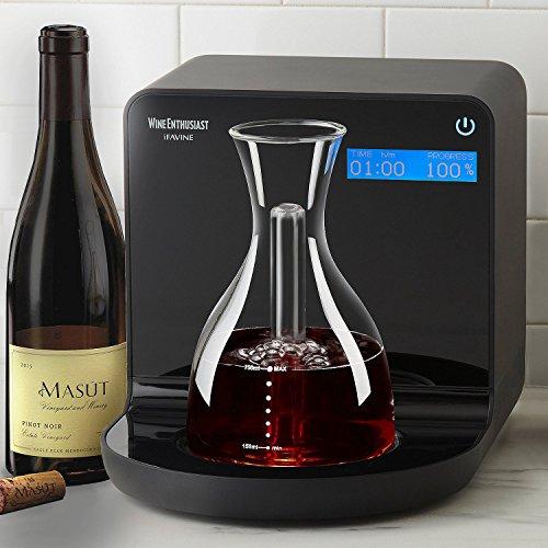 Smart Wine