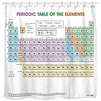 Tabla periódica actualizada de elementos de la cortina de ducha. Tela libre de PVC, inodora y no tóxica.