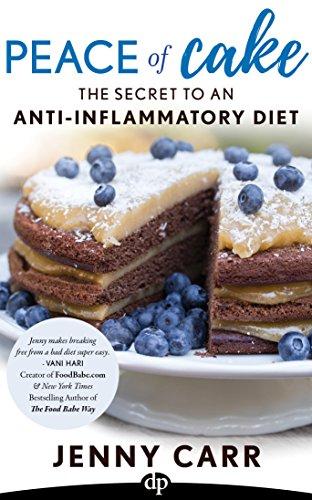 Peace of Cake: The Secret to an Anti-Inflammatory Diet Anti Inflammatory Medicines
