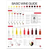 "Wine Folly Basic Wine Guide Poster Print (18"" x 24"")"