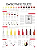 Wine Folly Basic Wine Guide Poster Print (18' x 24')