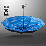 IHOR Best Compact Micro Mini Black Travel Umbrella with Blue Sky Canopy, Easy Touch Automatic Open & Close, Wind-Resistant, Strong, Windproof & Waterproof, Small & Portable