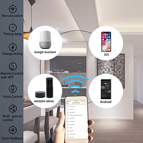 Smart Wifi Light Switch - with Timer and Mechanical Button Switch,  Multi-person Control No Hub Required, Compatible with Amazon Alexa Echo  Google