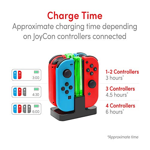 Joy Con Charging Dock for Nintendo Switch by means of TalkWorks | Docking Station Charges as much as 4 Joy-Con Controllers Simultaneously - Controllers NOT Included (LED)