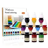 Food Coloring - 10 Color cake food coloring liquid Variety Kit for Baking, Decorating,Fondant and Cooking, Slime Making...