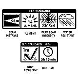 Maglite Mini Incandescent 2-Cell AA Flashlight