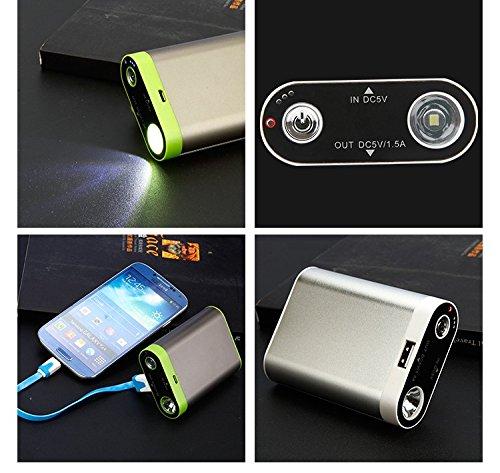 BuckStruck Hand Warmer + Emergency Phone Charger + LED Flashlight Lasts 6 8 hours 7200mAh rechargeable Full Grip Handwarmer