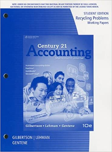 Accounting papers and problems