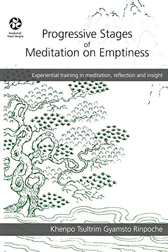 Progressive Stages of Meditation on Emptiness