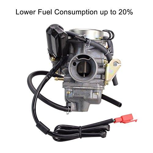 GOOFIT PD24J Carburetor for GY6 150cc ATV Scooter 157QMJ