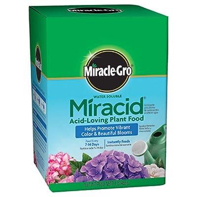 Choosing the fertilizer for your Hydrangeas
