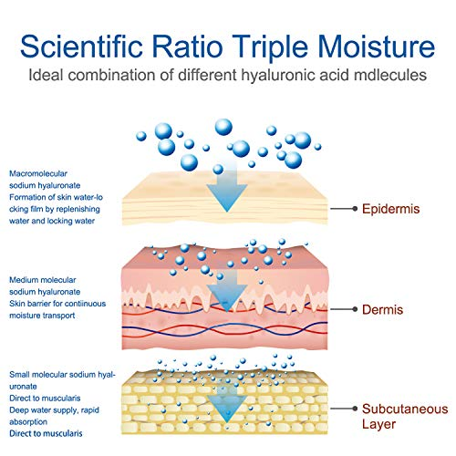 512EolH2g7L - FeelTure Skincare Hydration Hyaluronic Acid Serum for Face Moisturizing Anti-aging Anti Wrinkle 30g(1 Fl.Oz)