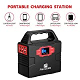100-Watt Portable Generator Power Inverter, 40800mAh CPAP Battery Pack Home Camping Emergency Power Supply Charged by Solar Panel/Wall Outlet/Car with Dual 110V AC Outlet, 3 DC 12V Ports, USB Ports