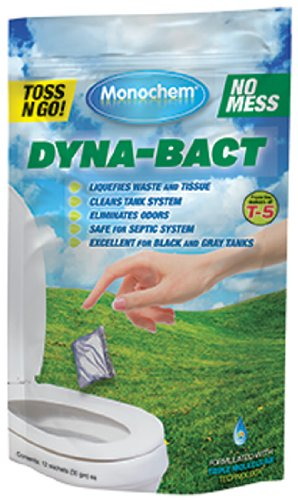Worldwide Monochem DYNABACT-2O Water Soluble Portion Control, Green (Pack of 40)