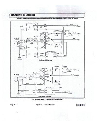 ez go battery charger wiring diagram ez image powerwise battery charger wiring diagram powerwise on ez go battery charger wiring diagram