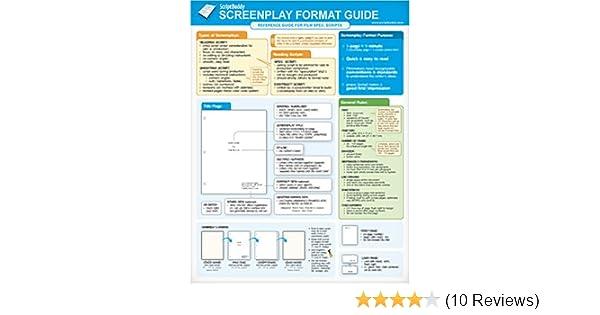 ScriptBuddy Screenplay Format Guide: ScriptBuddy