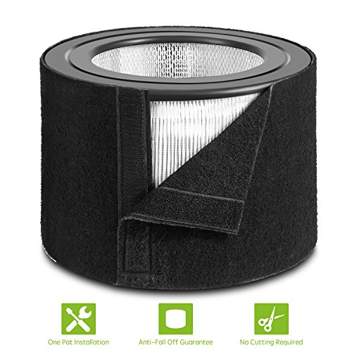 oGeee Carbon Pre-Filter For Honeywell 50250-S Air Purifier - Replacement