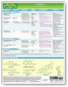 MemoCharts Pharmacology: Diuretics (Review chart)