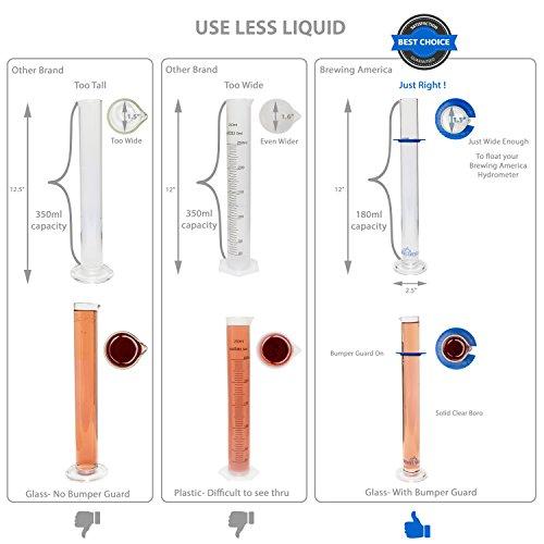 Glass Hydrometer Test Tube Jar & Cylinder Brush - Narrow Flask for Alcohol  Meter Testing Moonshine, Homebrew Beer, Home Wine Making Kits, Borosilicate