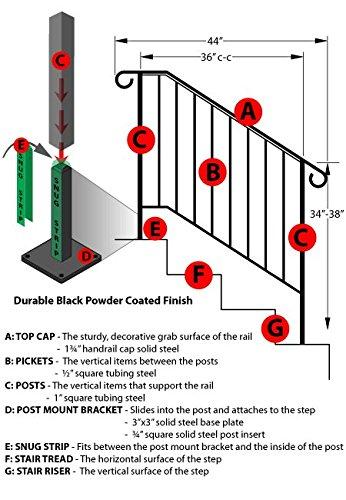 Review DIY Iron X Handrail