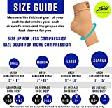 Bitly Plantar Fasciitis Compression Socks for Women