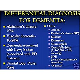 52 page alzheimers disease dementia powerpoint presentation on cd us government publication 0672360019444 amazoncom books