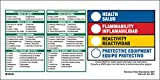 Hazardous Communication and Right-to-know Labels, Coated, Paper, 4'' x 8'', Black/Green/Red/Yellow On White (Pack of 100)