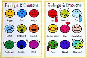 Póster de emociones para niños, tamaño A4: Amazon.es