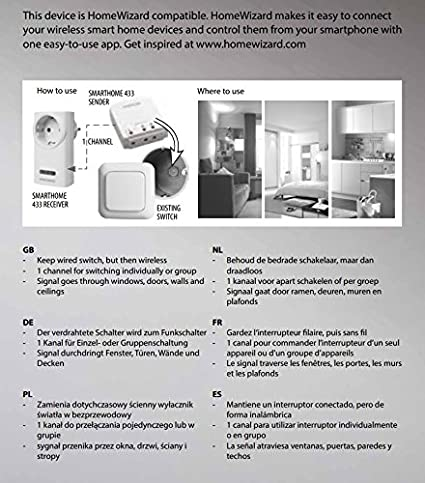 Smartwares SmartHome Mini Funk-Einbausender, SH5-TBR-A: Amazon.de ...