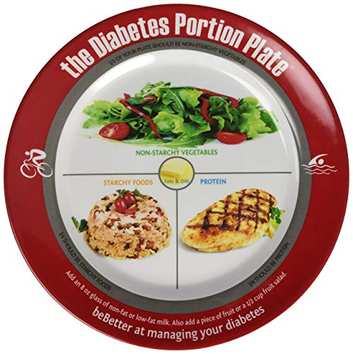 Portion Control Plate (Diabetic Portion Plate-)