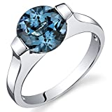 London Blue Topaz Bezel Ring Sterling Silver Rhodium Nickel Finish 2.25 Carats Sizes 5 to 9